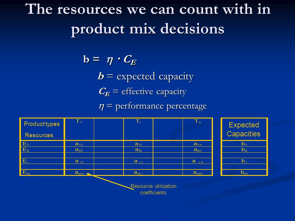 The resources we can count with in product mix decisions