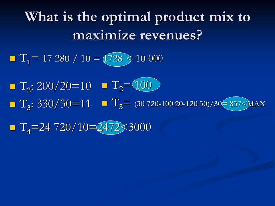 What is the optimal product mix to maximize revenues