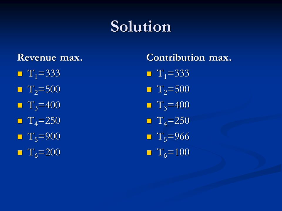 Solution Revenue max. T1=333 T2=500 T3=400 T4=250 T5=900 T6=200