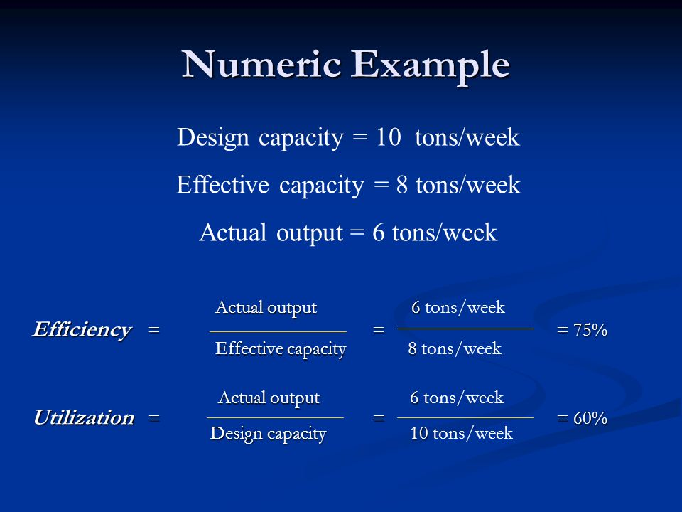 Numeric Example Design capacity = 10 tons/week