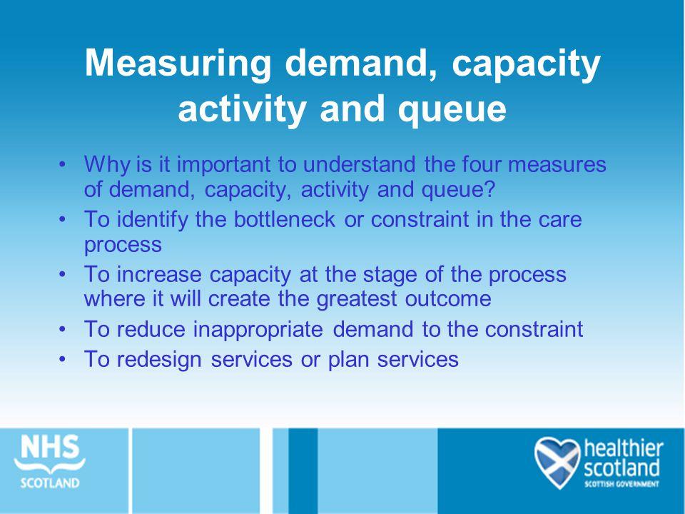 Measuring demand, capacity activity and queue