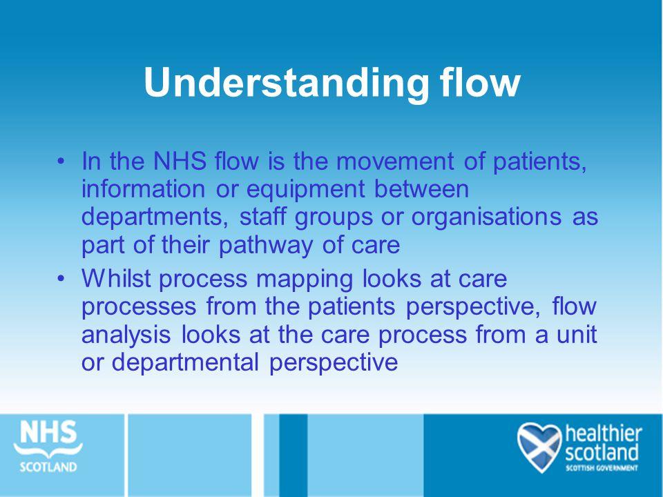 Understanding flow