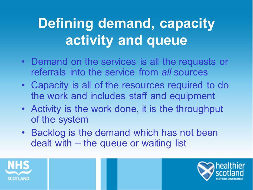 Defining demand, capacity activity and queue