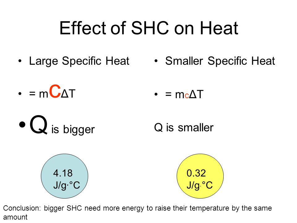 Q is bigger Effect of SHC on Heat Large Specific Heat = mcΔT
