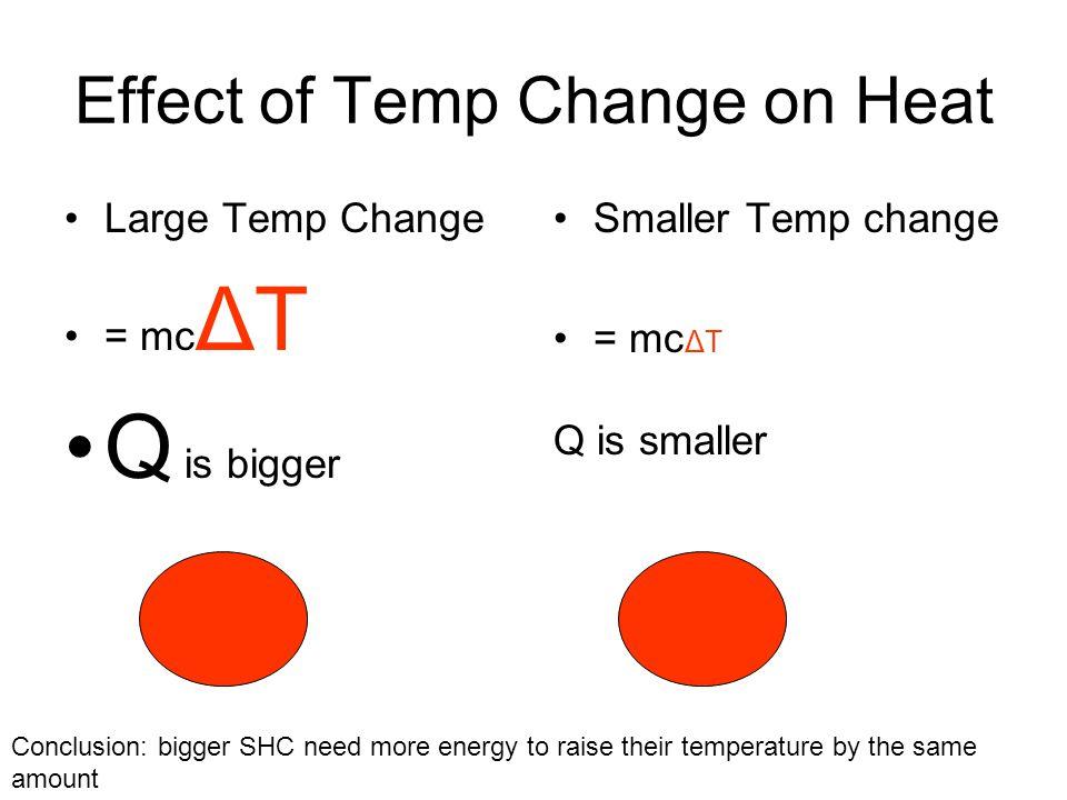 Effect of Temp Change on Heat