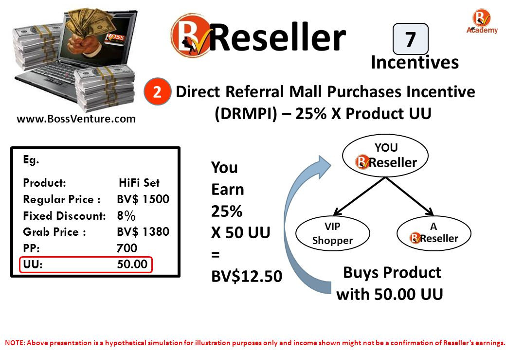 Direct Referral Mall Purchases Incentive