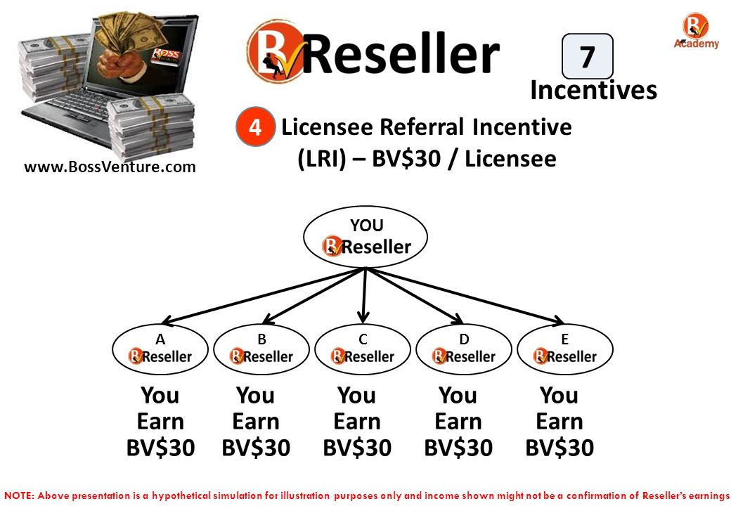 Licensee Referral Incentive
