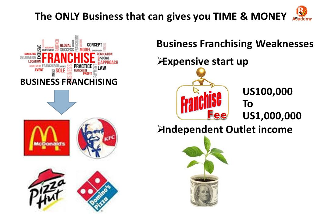 Fee The ONLY Business that can gives you TIME & MONEY
