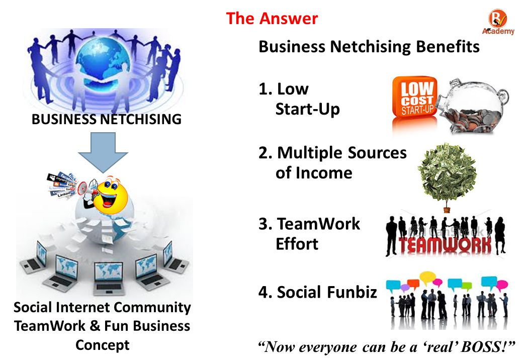 Social Internet Community TeamWork & Fun Business