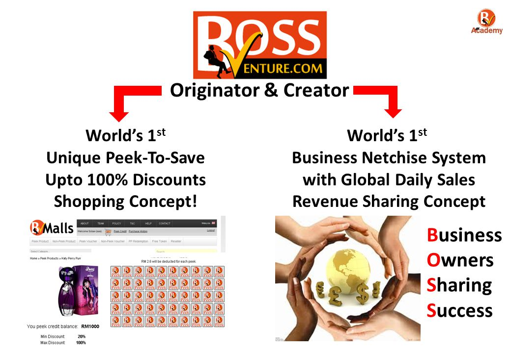 Originator & Creator Business Owners Sharing Success World's 1st
