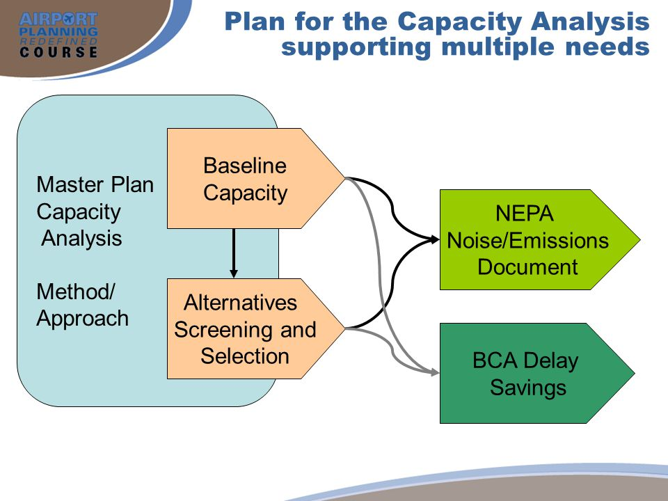 Plan for the Capacity Analysis supporting multiple needs