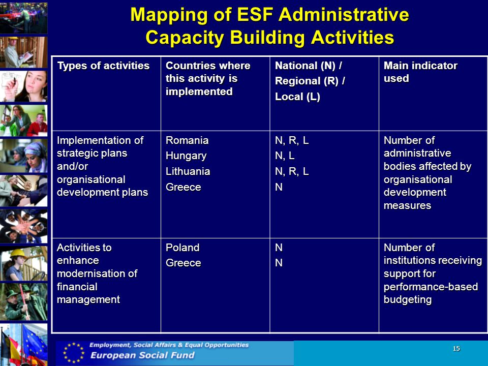 Mapping of ESF Administrative Capacity Building Activities