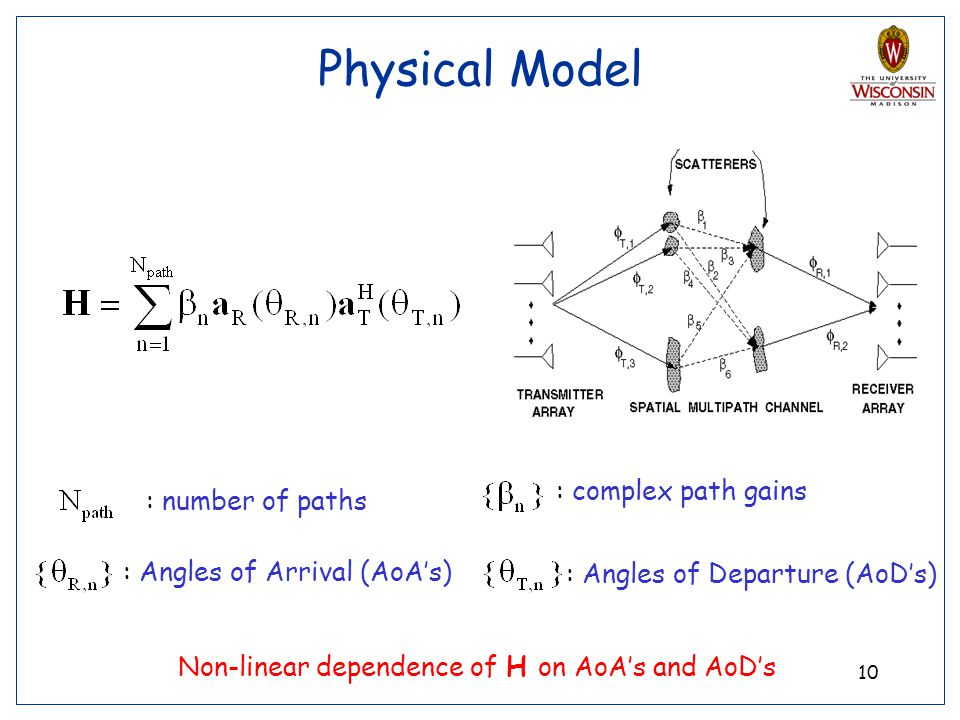 Physical Model : complex path gains : number of paths