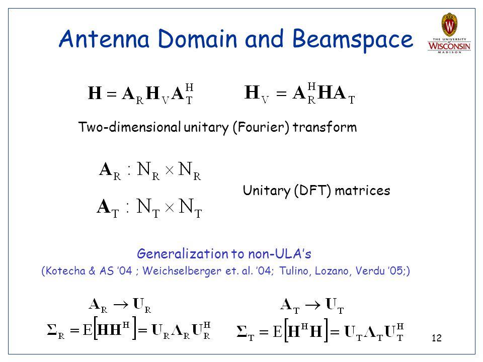 Antenna Domain and Beamspace
