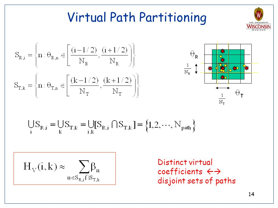 Virtual Path Partitioning