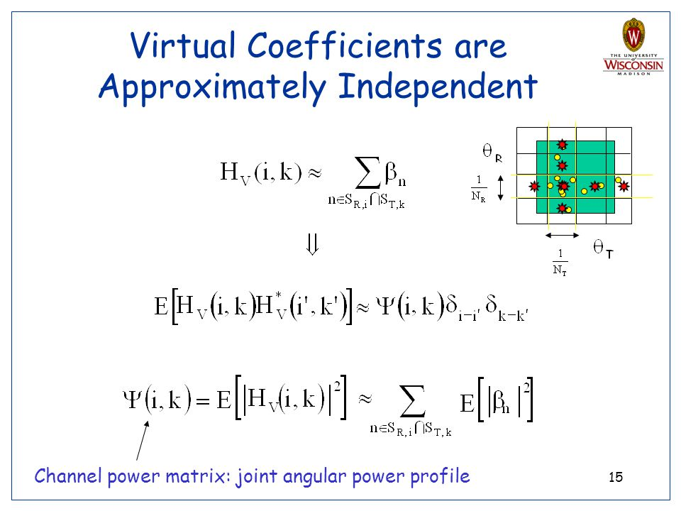 Virtual Coefficients are Approximately Independent