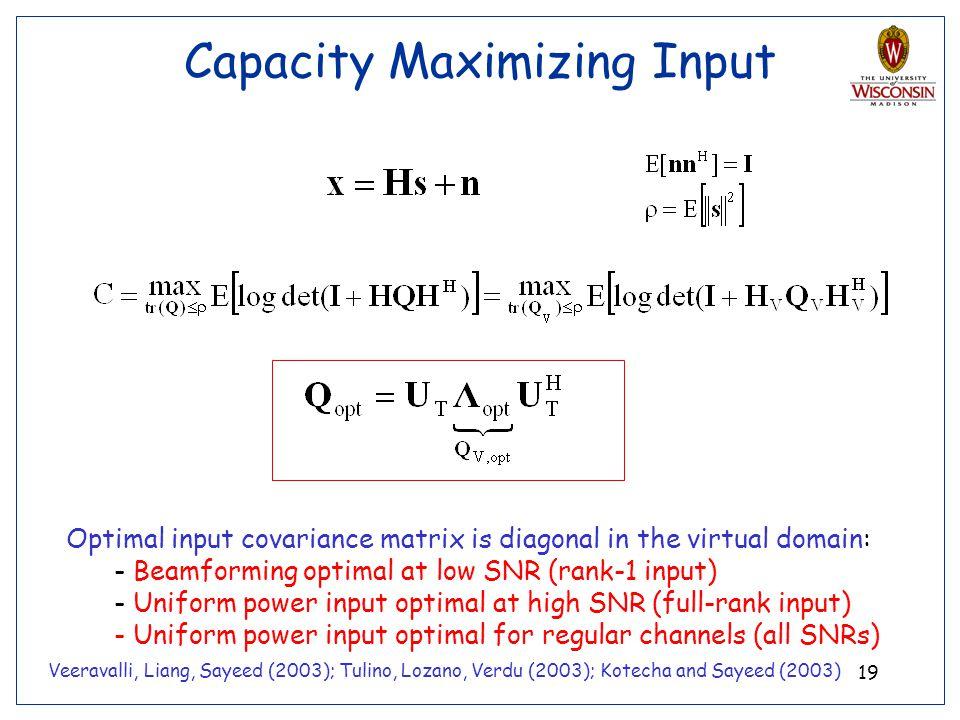 Capacity Maximizing Input