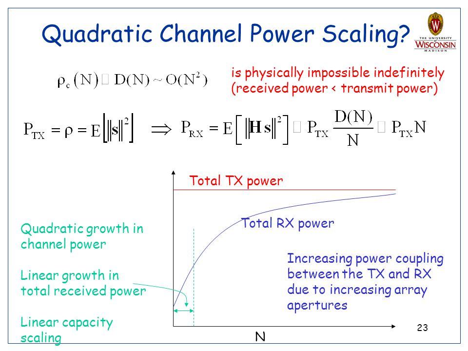 Quadratic Channel Power Scaling