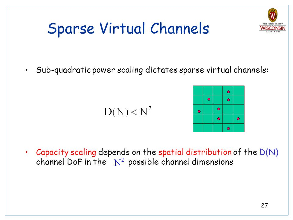 Sparse Virtual Channels