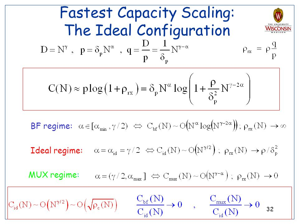 Fastest Capacity Scaling: The Ideal Configuration