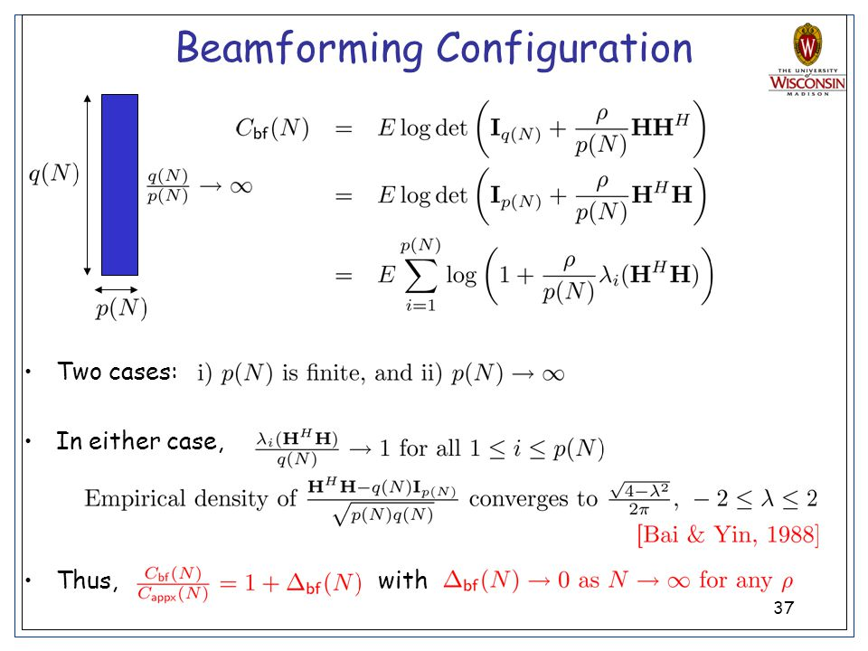 Beamforming Configuration