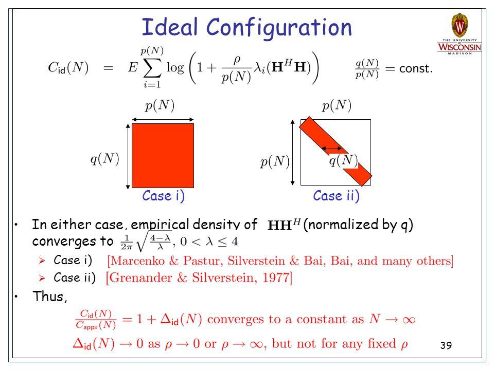 Ideal Configuration Case i) Case ii)