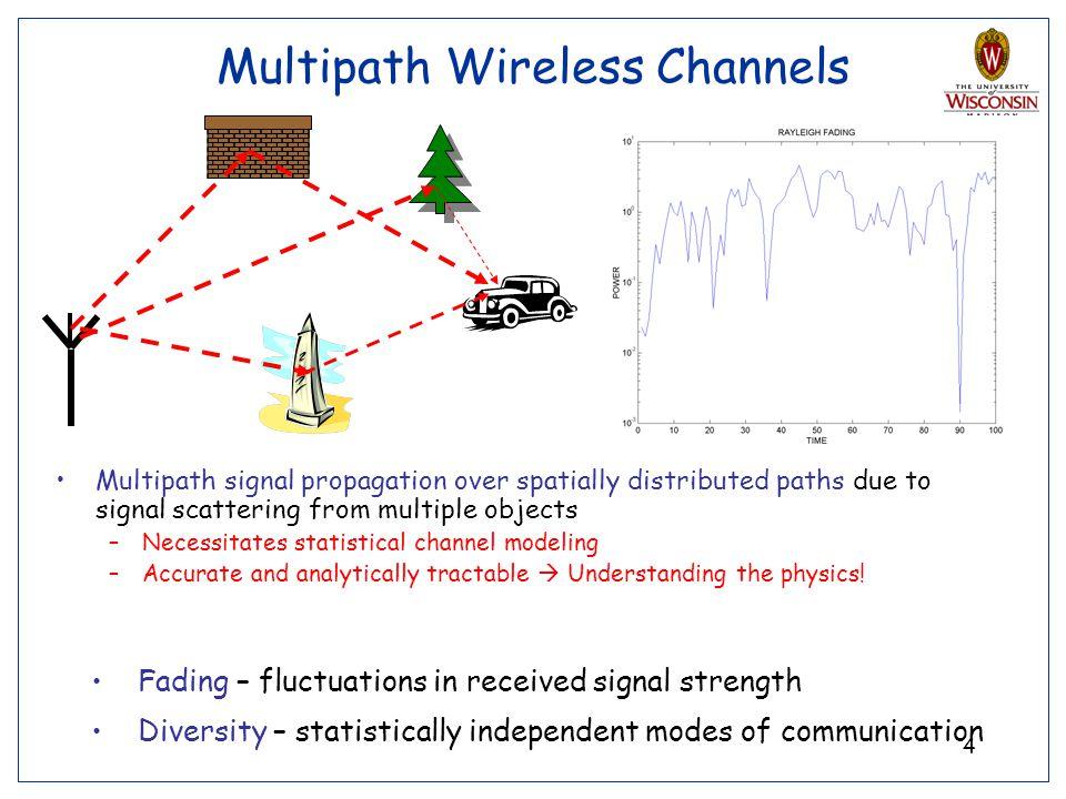Multipath Wireless Channels