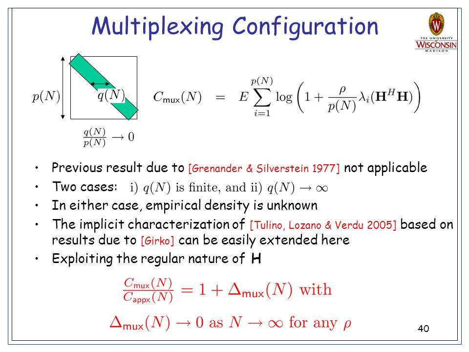 Multiplexing Configuration