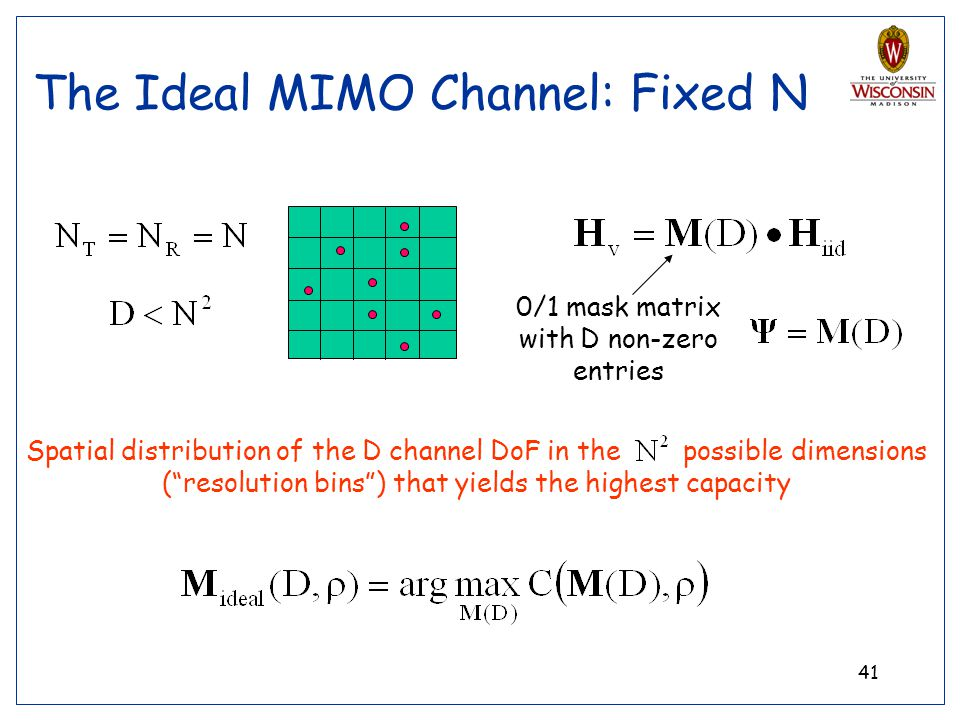 The Ideal MIMO Channel: Fixed N