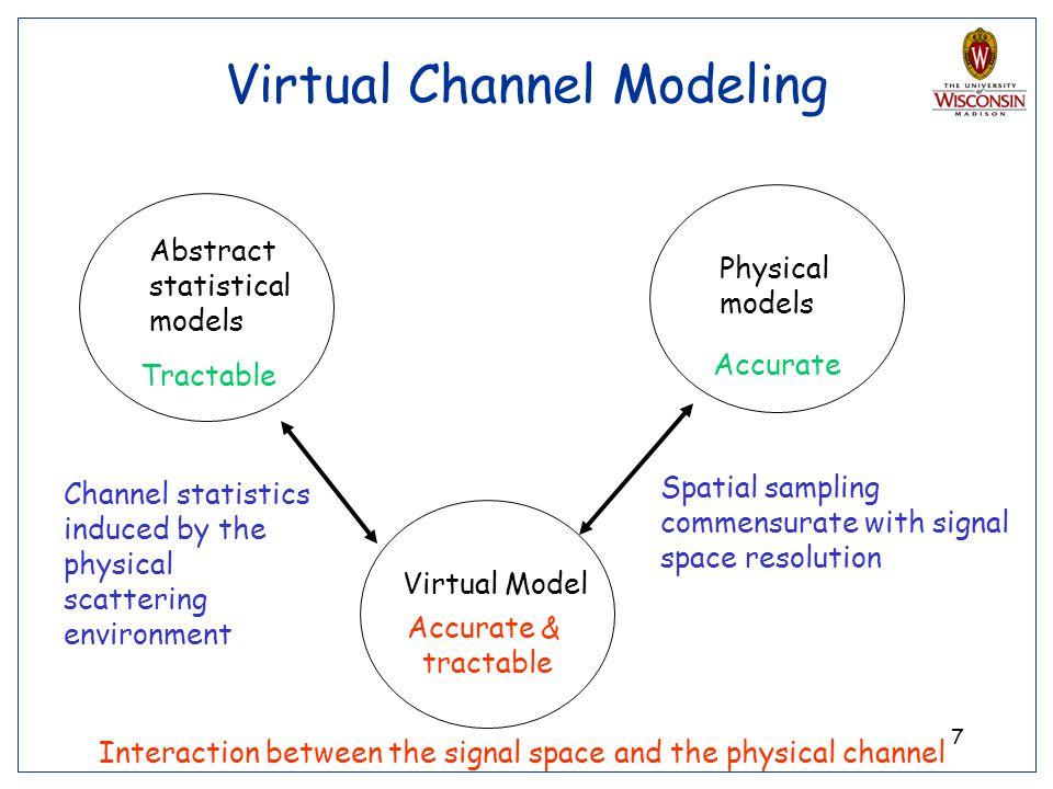 Virtual Channel Modeling