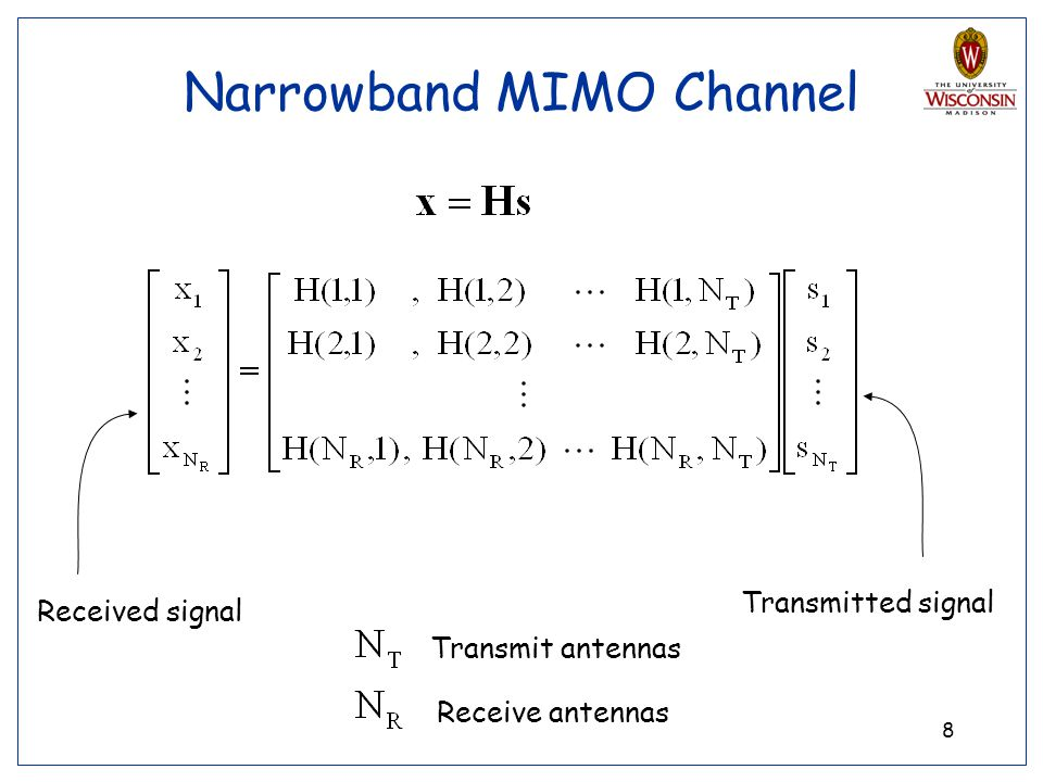 Narrowband MIMO Channel
