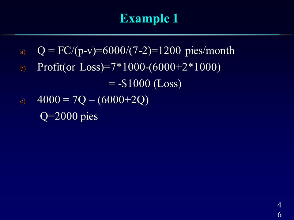 Example 2: Cost-Volume Analysis