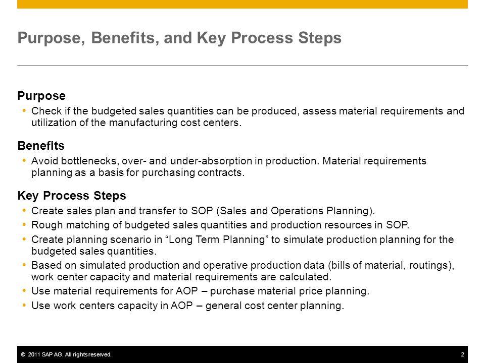 Purpose, Benefits, and Key Process Steps