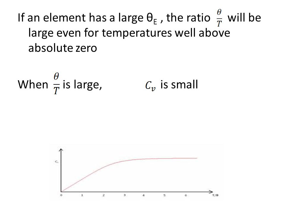 If an element has a large θE , the ratio will be large even for temperatures well above absolute zero When is large, is small
