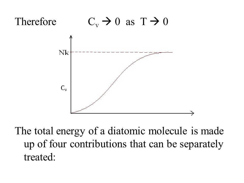 Therefore Cv  0 as T  0 The total energy of a diatomic molecule is made up of four contributions that can be separately treated: