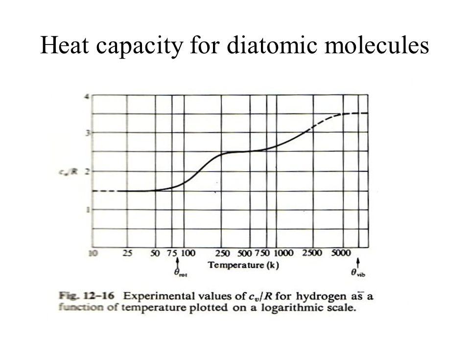 Heat capacity for diatomic molecules