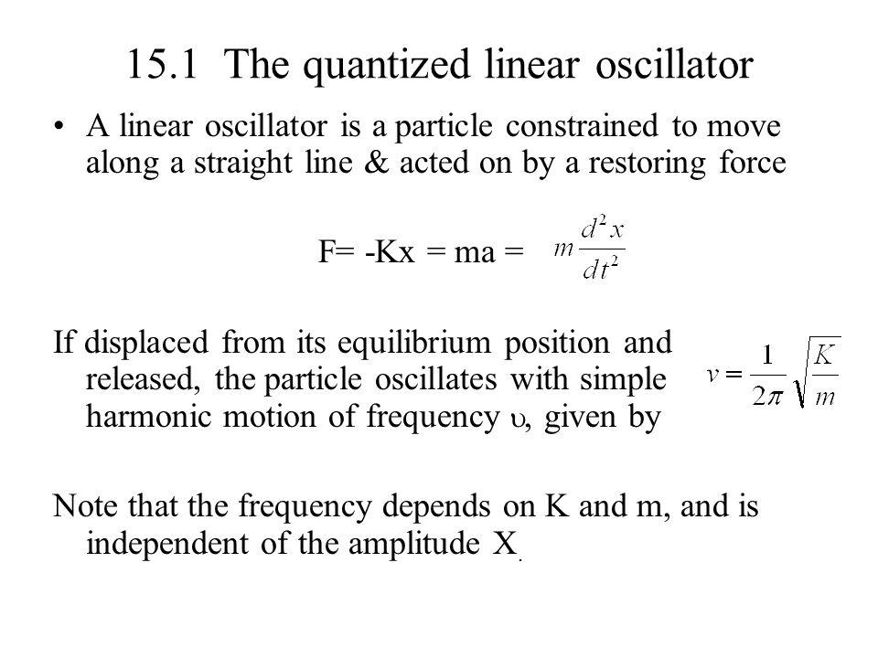 15.1 The quantized linear oscillator