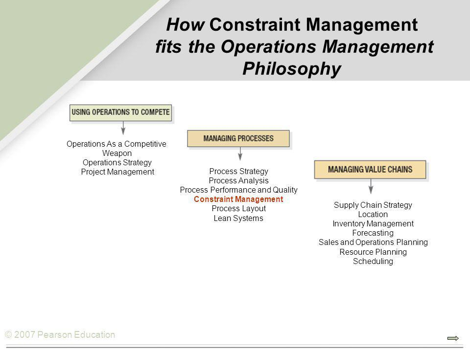 How Constraint Management fits the Operations Management Philosophy
