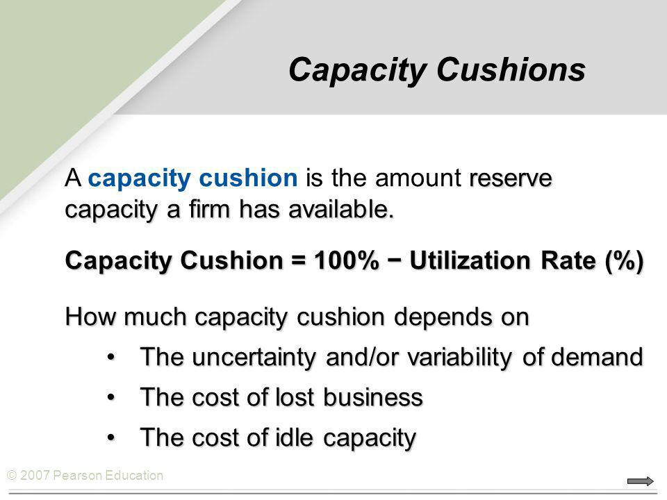 Capacity Cushions A capacity cushion is the amount reserve capacity a firm has available. Capacity Cushion = 100% − Utilization Rate (%)