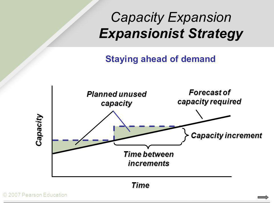 Capacity Expansion Expansionist Strategy