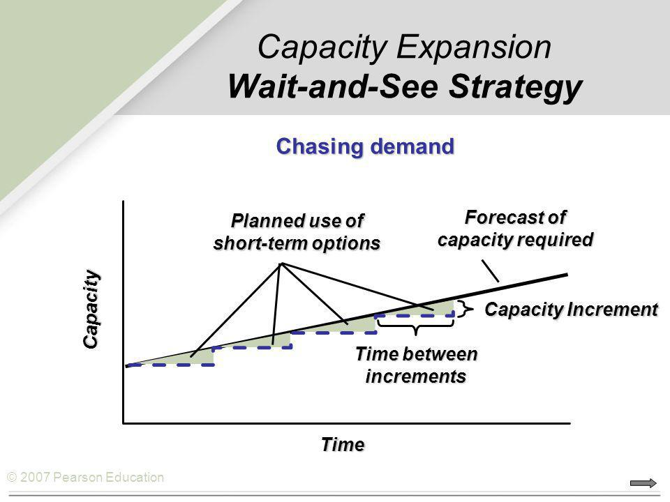 Capacity Expansion Wait-and-See Strategy