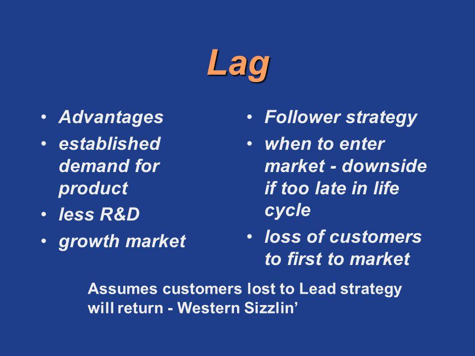 Lag Advantages established demand for product less R&D growth market