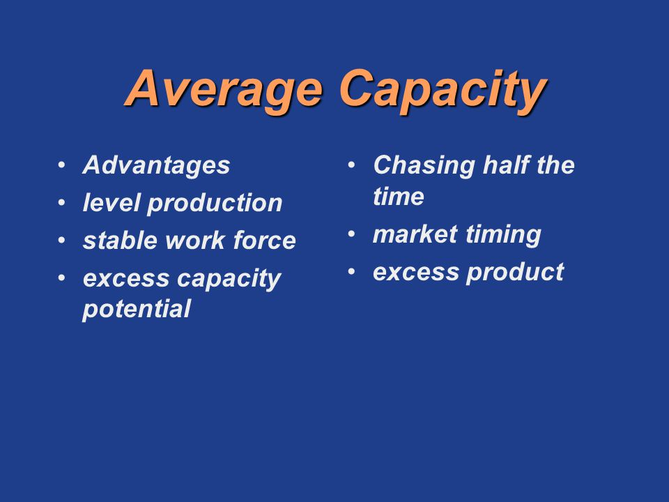Average Capacity Advantages level production stable work force