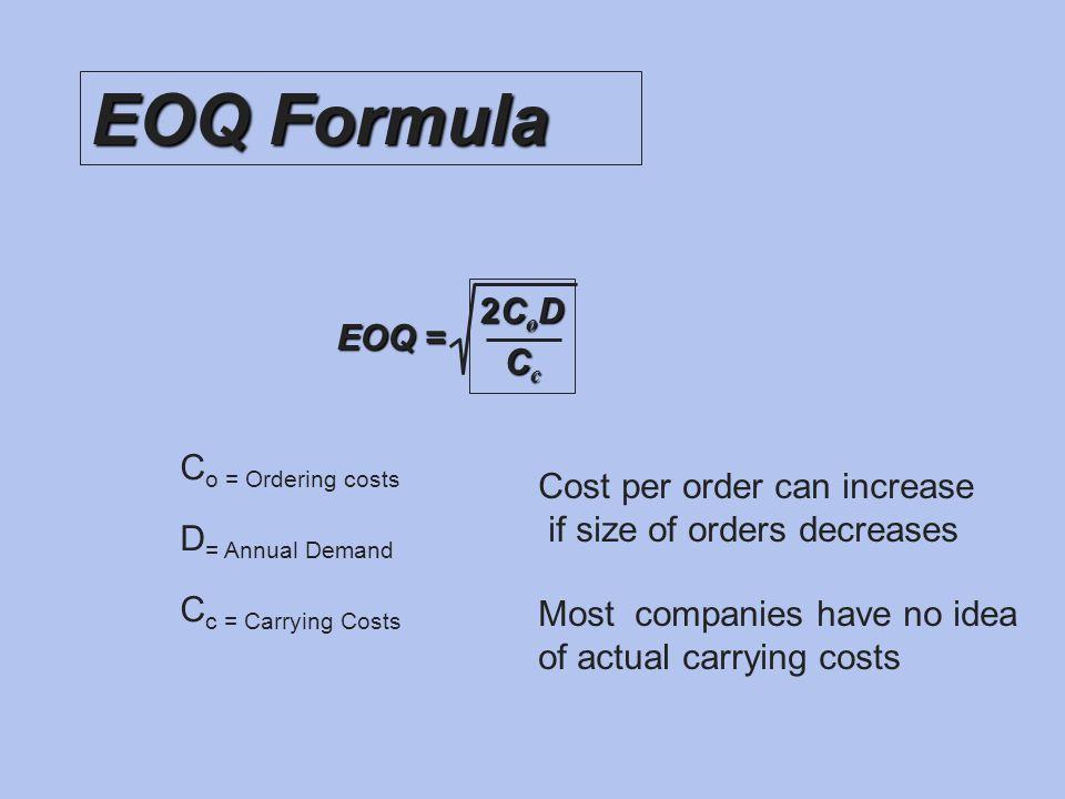 EOQ Formula 2CoD Cc EOQ = Co = Ordering costs