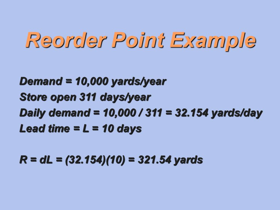 Reorder Point Example Demand = 10,000 yards/year