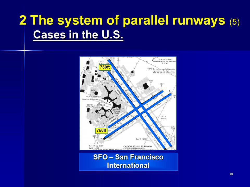 SFO – San Francisco International
