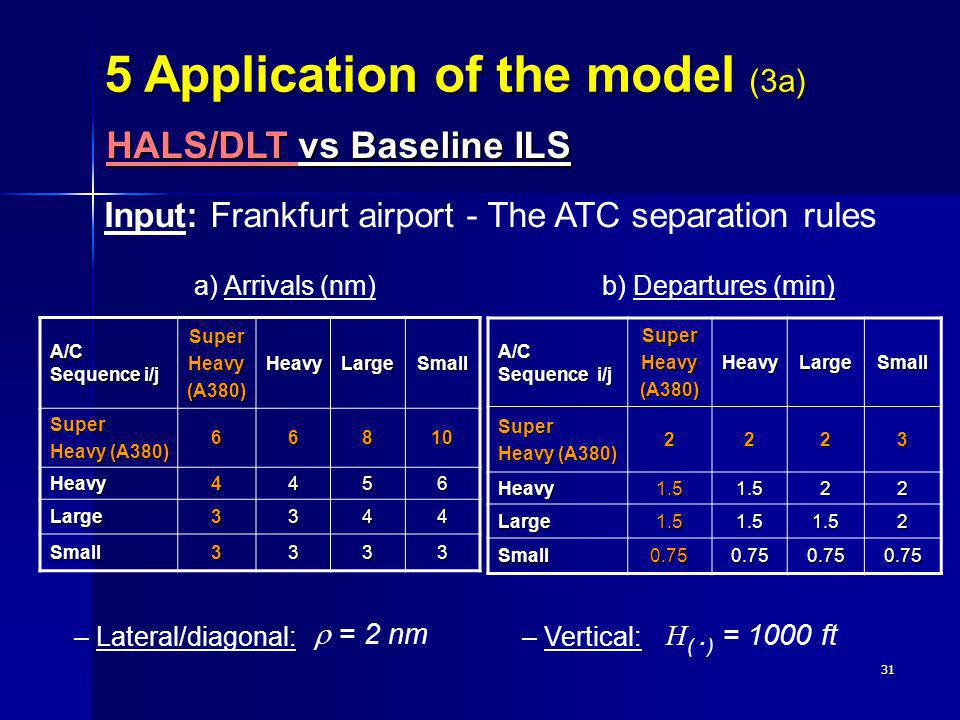 5 Application of the model (3a)