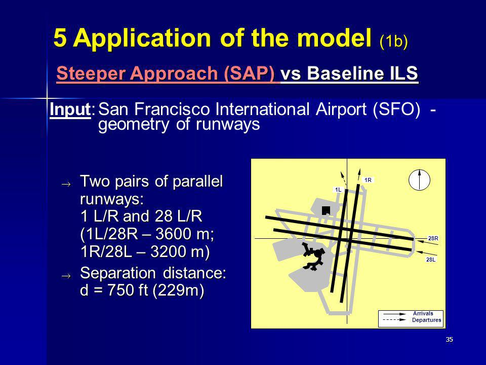 5 Application of the model (1b)