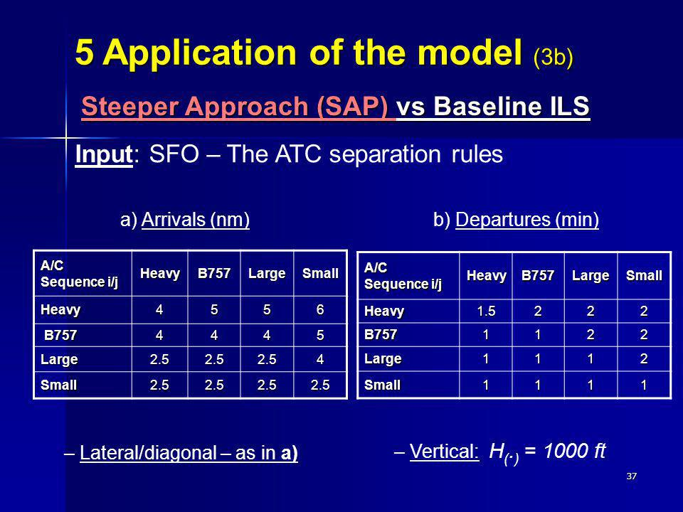 5 Application of the model (3b)
