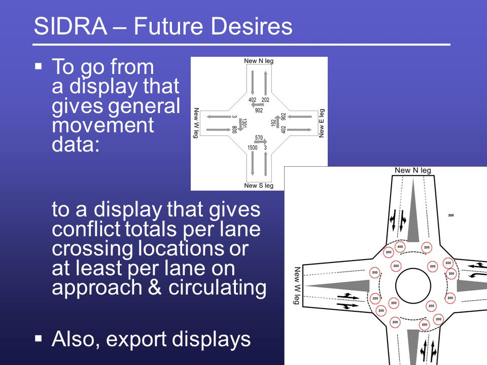 SIDRA – Future Desires To go from a display that gives general movement data: